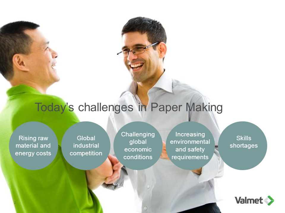 Today's challenges in Paper Making