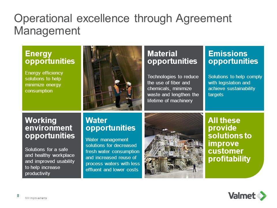 Operational excellence through Agreement Management