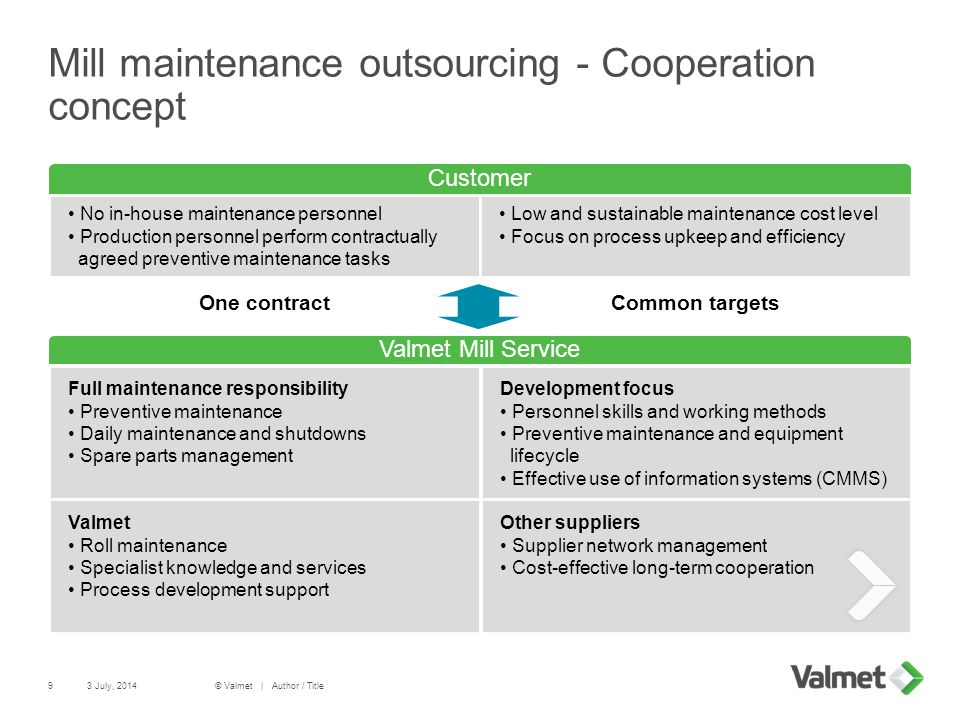Mill maintenance outsourcing - Cooperation concept