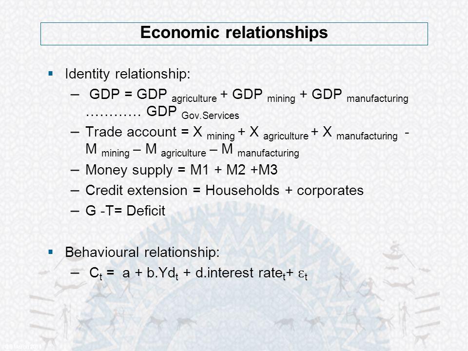 Economic relationships