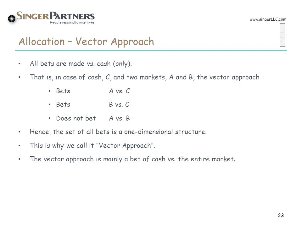 Allocation – Vector Approach