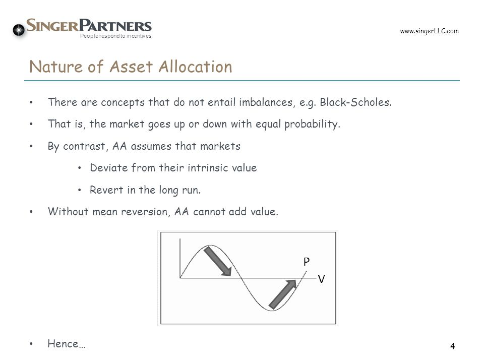 Nature of Asset Allocation