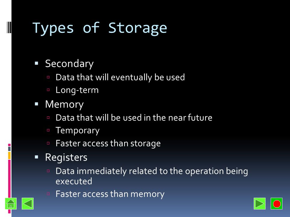 Types of Storage Secondary Memory Registers