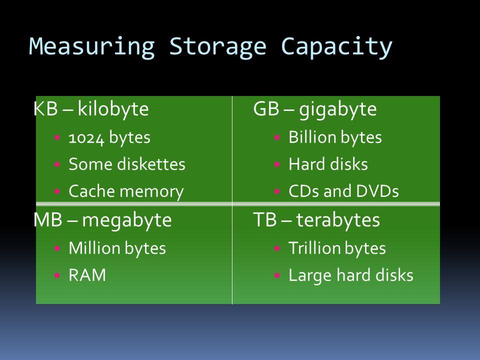 Measuring Storage Capacity