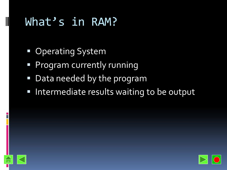 What's in RAM Operating System Program currently running
