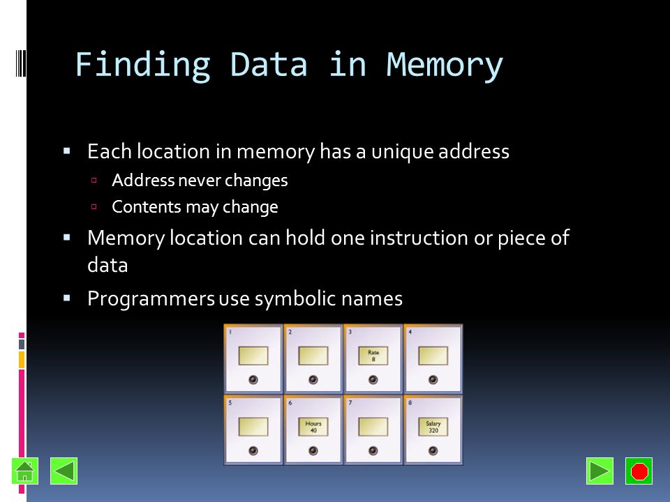 Finding Data in Memory Each location in memory has a unique address