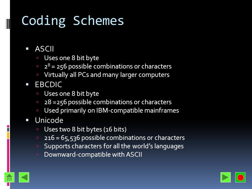 Coding Schemes ASCII EBCDIC Unicode Uses one 8 bit byte