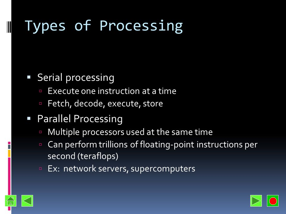 Types of Processing Serial processing Parallel Processing