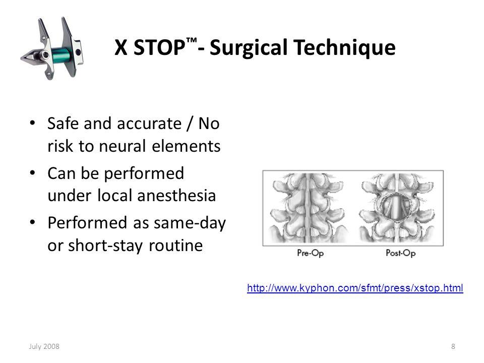 X STOP® Contraindications