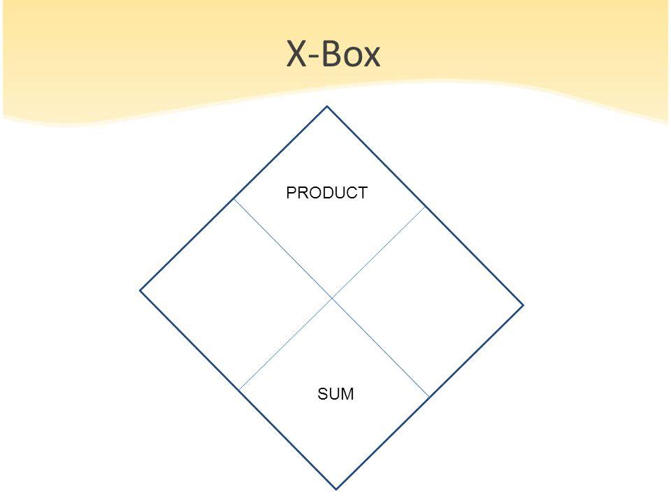 X-Box PRODUCT SUM