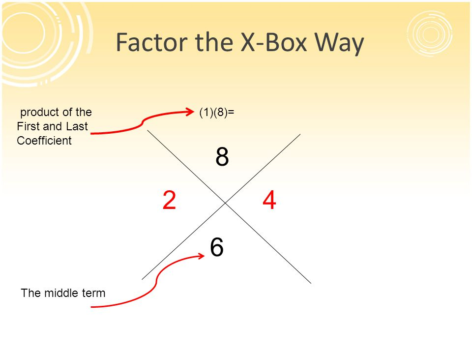Factor the X-Box Way 6 8 2 4 product of the First and Last Coefficient