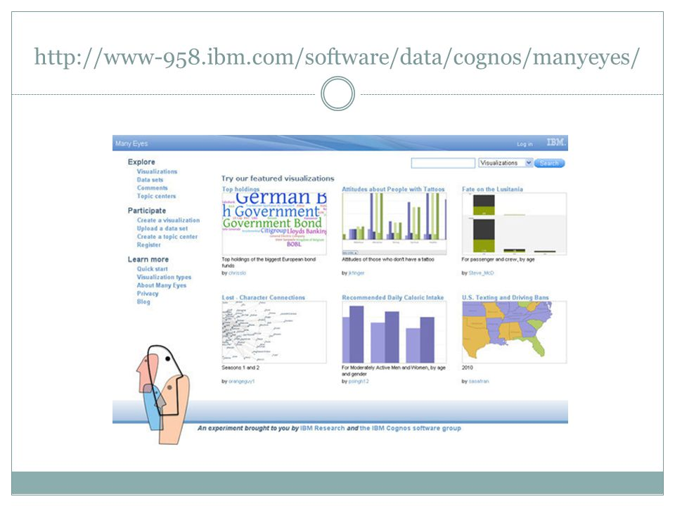 http://www-958.ibm.com/software/data/cognos/manyeyes/