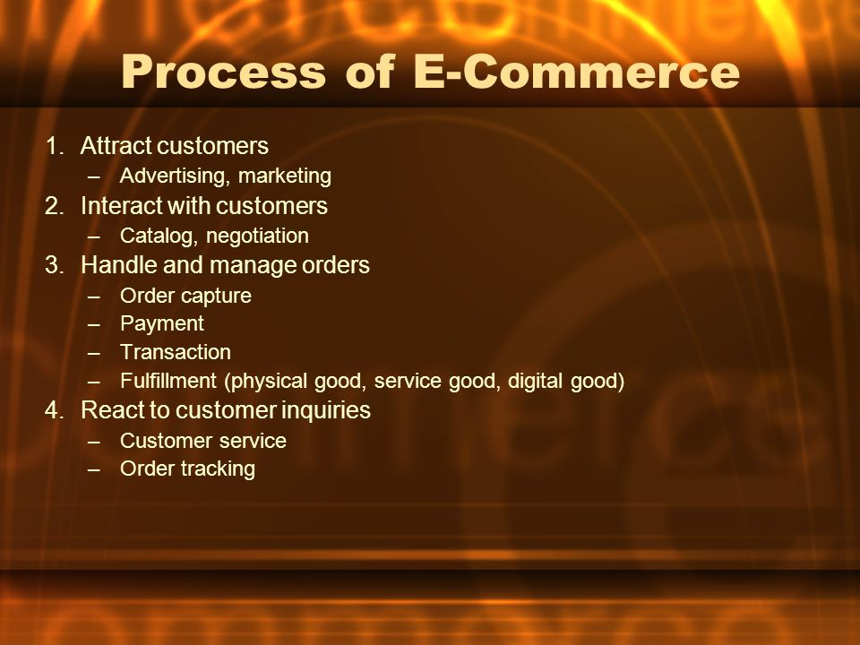 Process of E-Commerce Attract customers Interact with customers