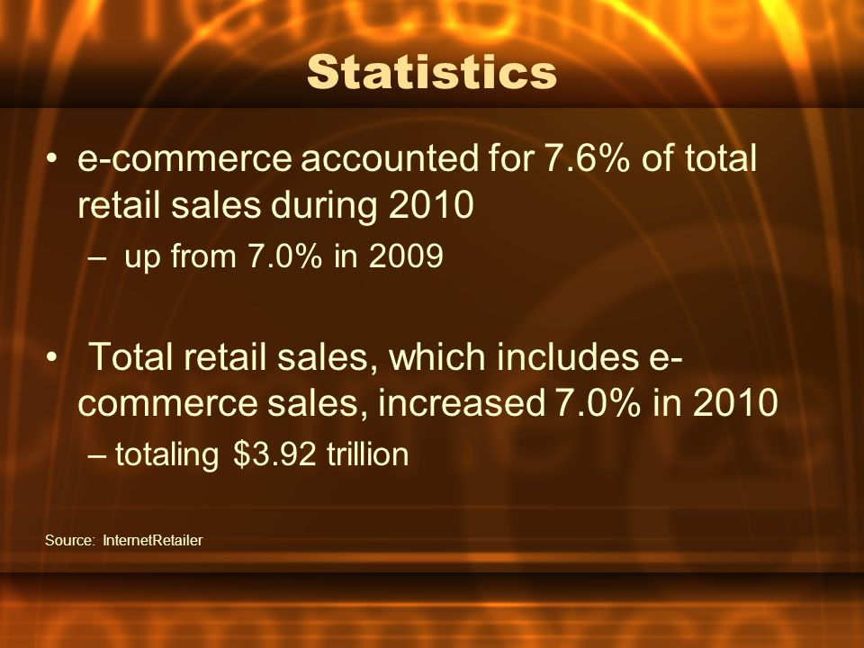 Statistics e-commerce accounted for 7.6% of total retail sales during 2010. up from 7.0% in 2009.