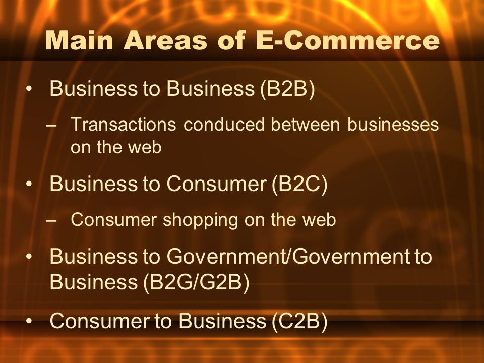 Main Areas of E-Commerce