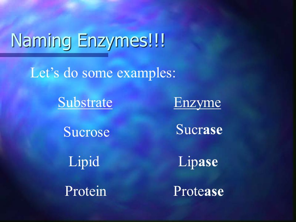Naming Enzymes!!! Let's do some examples: Substrate Enzyme Sucrase