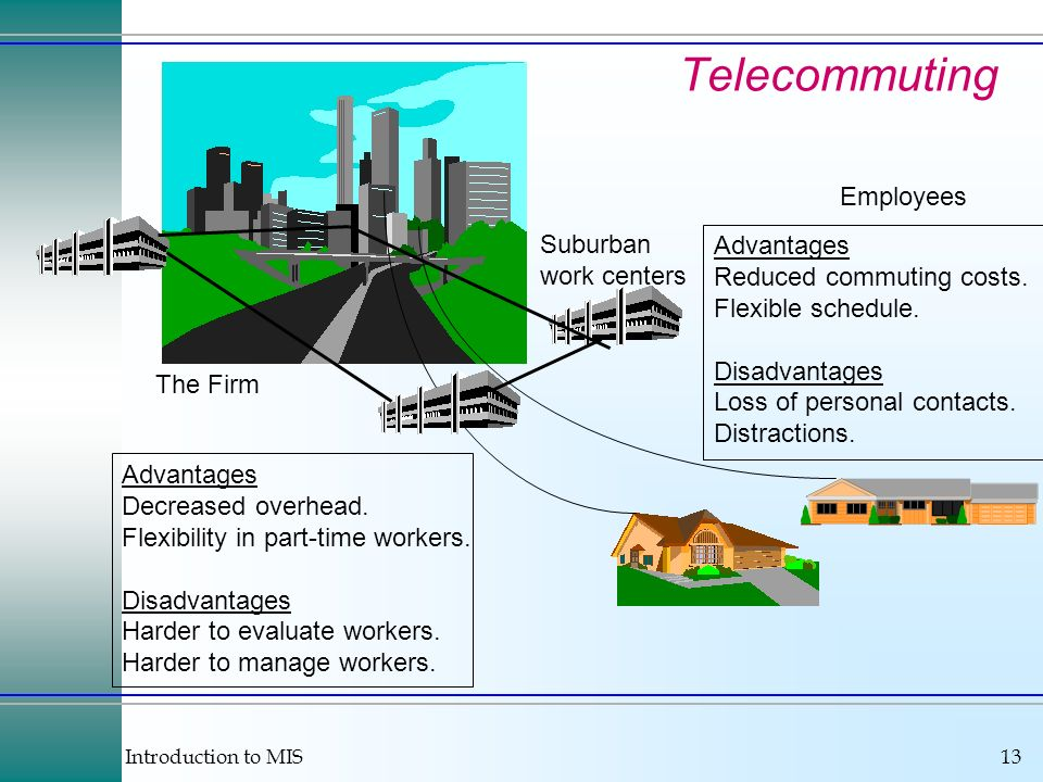 Telecommuting Employees Suburban Advantages work centers