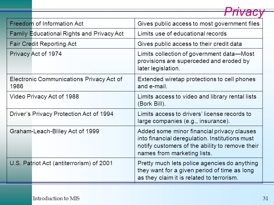 Privacy Freedom of Information Act