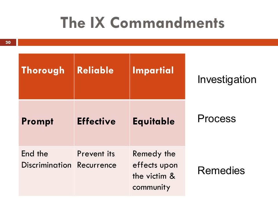 The IX Commandments Thorough Reliable Impartial Prompt Effective