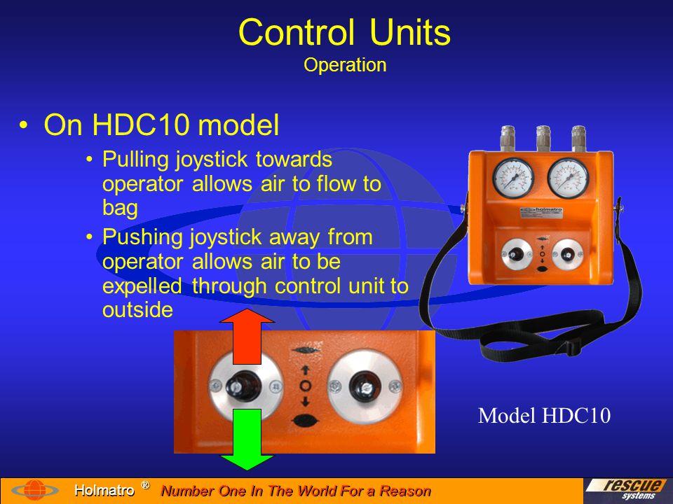 Control Units Operation