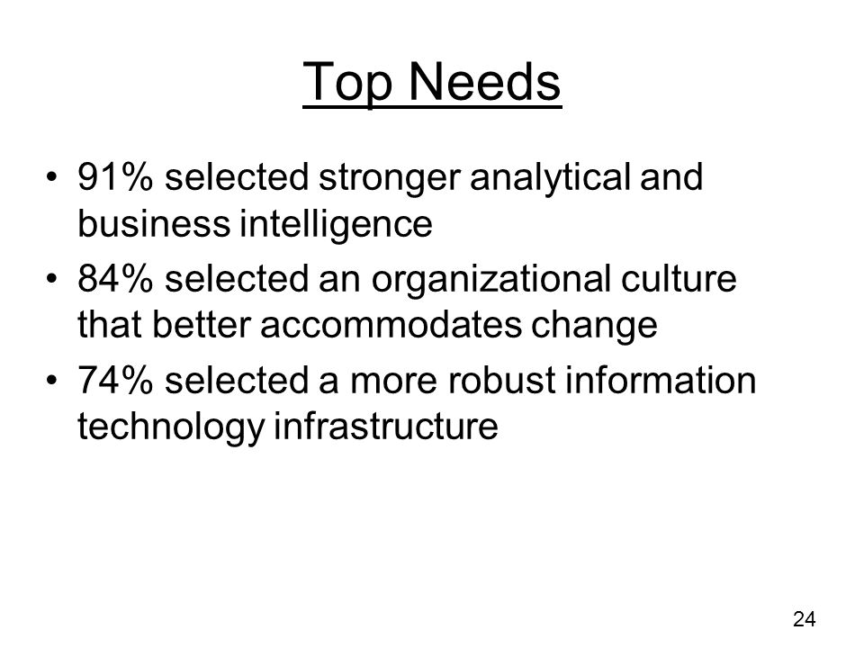 Top Needs 91% selected stronger analytical and business intelligence