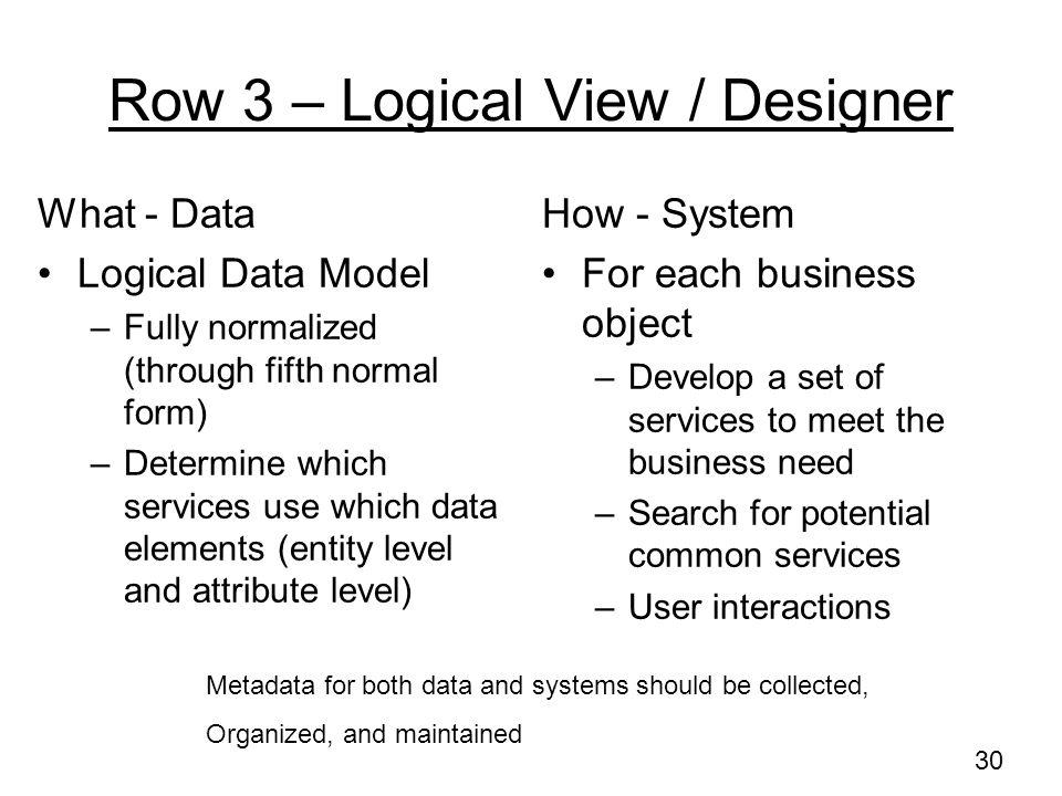 Row 3 – Logical View / Designer