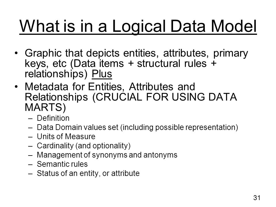 What is in a Logical Data Model