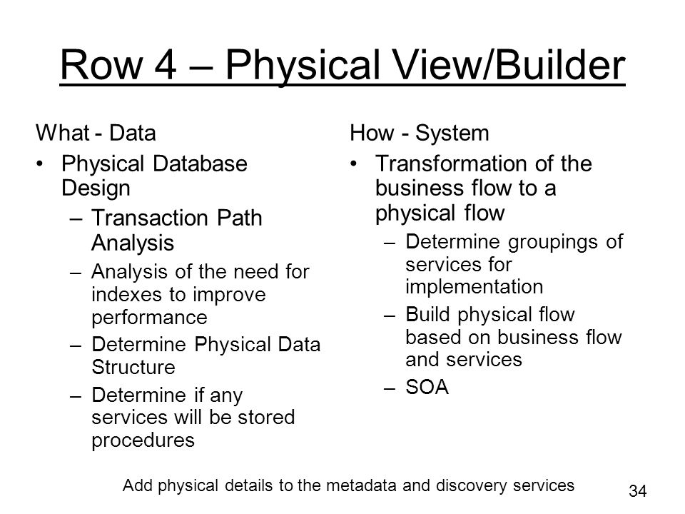 Row 4 – Physical View/Builder