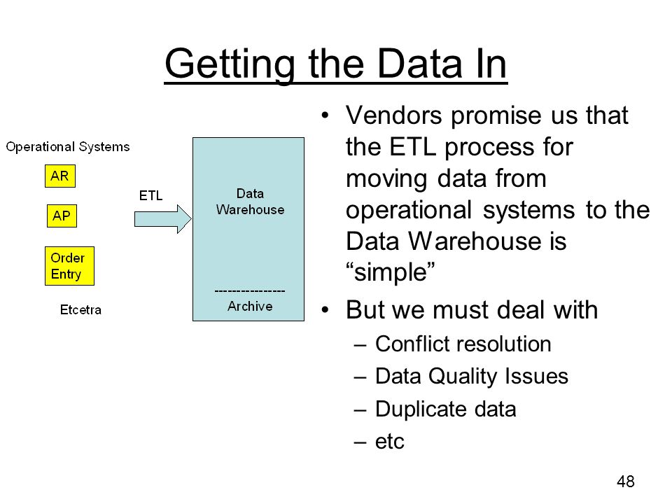 Getting the Data In Vendors promise us that the ETL process for moving data from operational systems to the Data Warehouse is simple