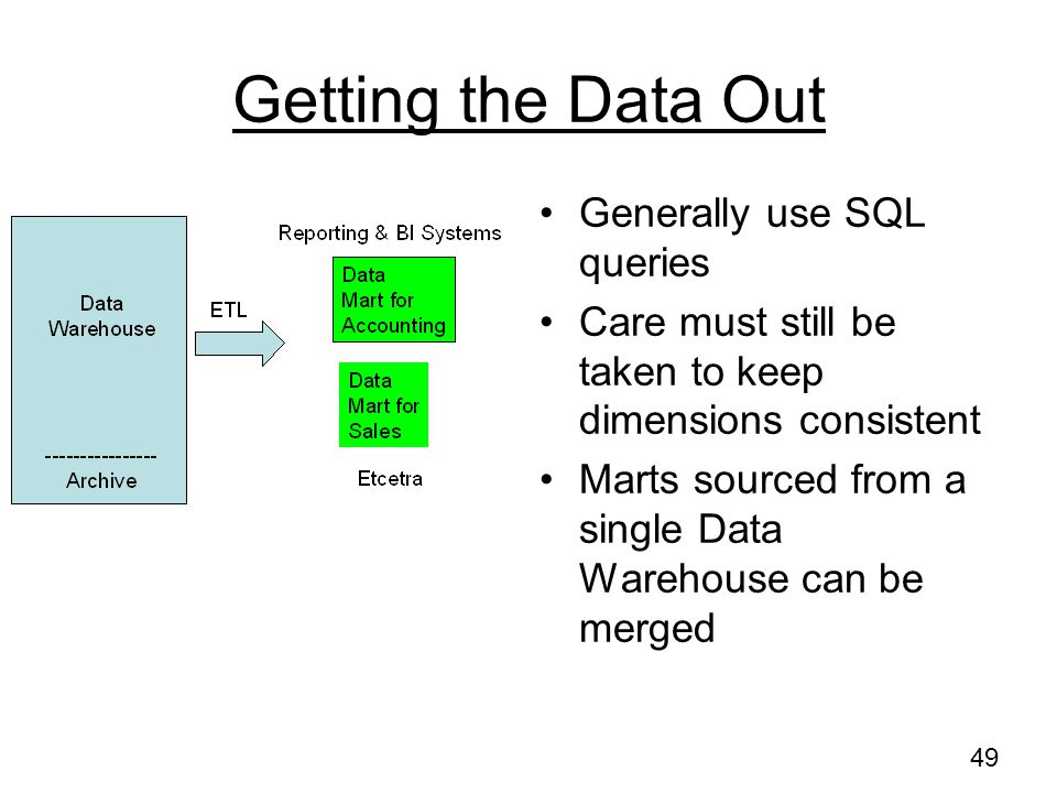 Getting the Data Out Generally use SQL queries