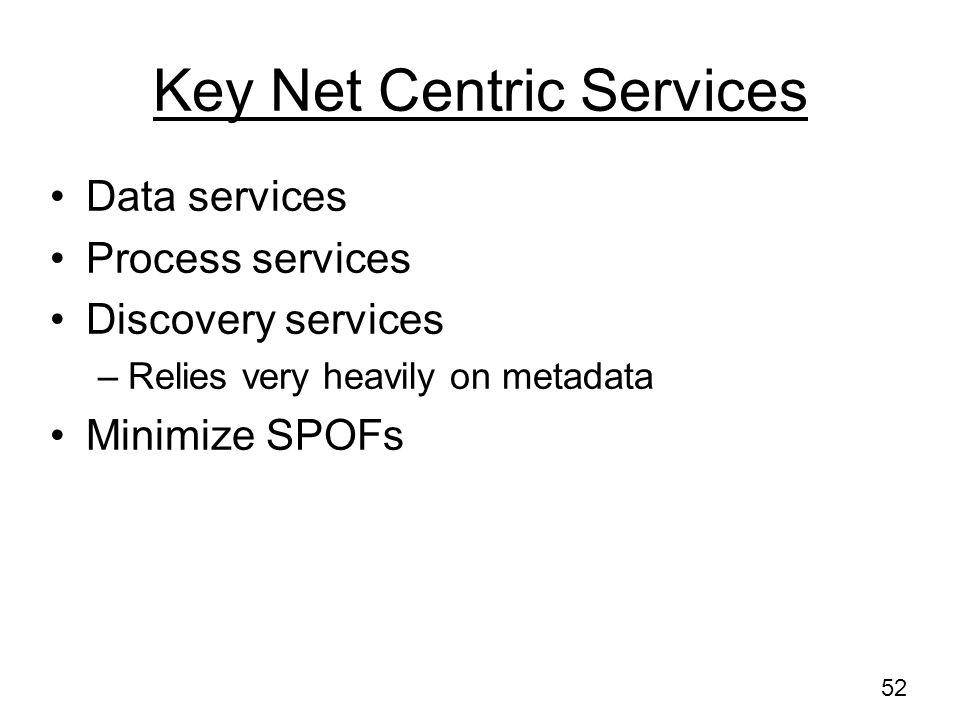 Key Net Centric Services