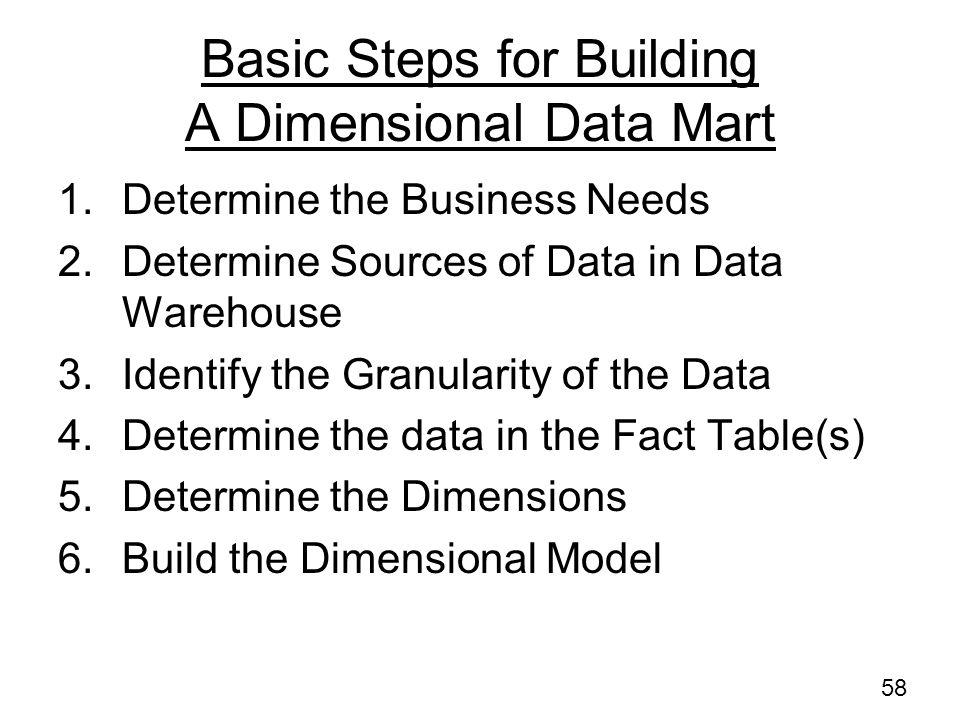 Basic Steps for Building A Dimensional Data Mart