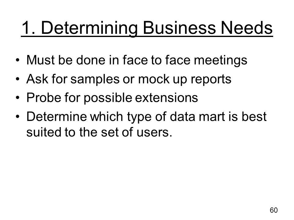 1. Determining Business Needs