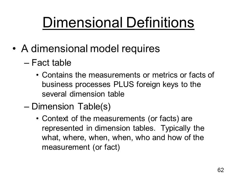 Dimensional Definitions