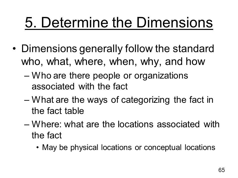 5. Determine the Dimensions