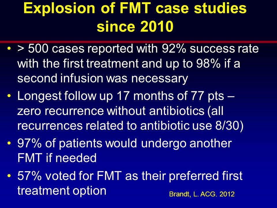 Explosion of FMT case studies since 2010