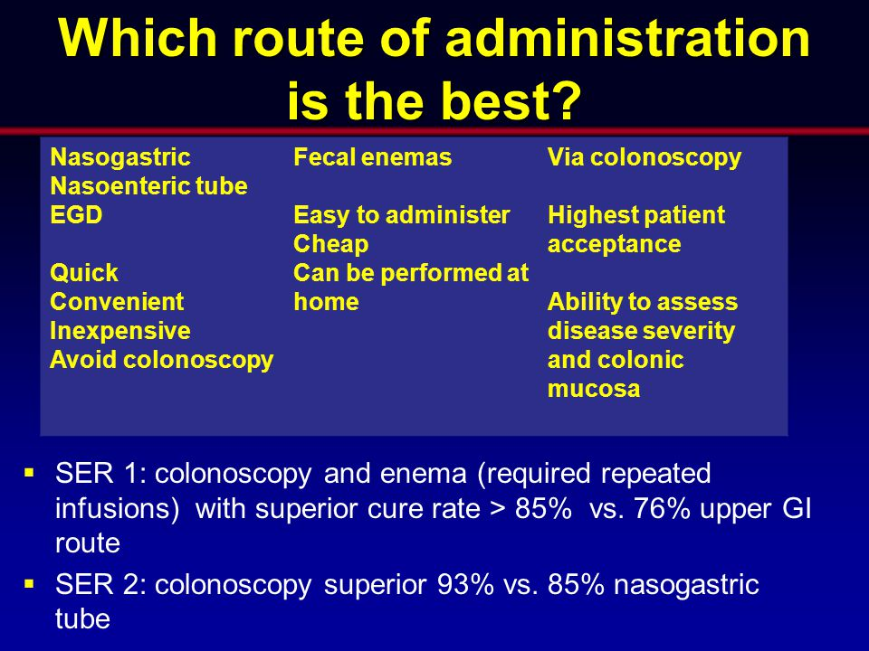 Which route of administration is the best