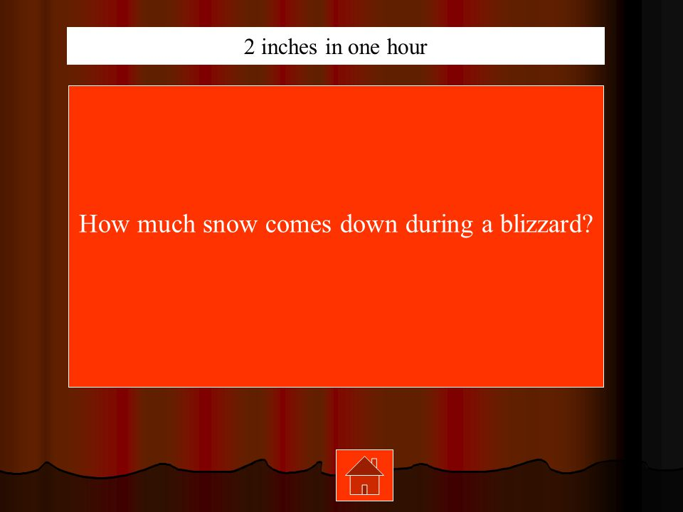 How much snow comes down during a blizzard