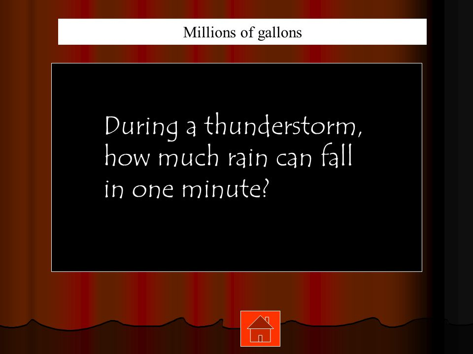 During a thunderstorm, how much rain can fall in one minute