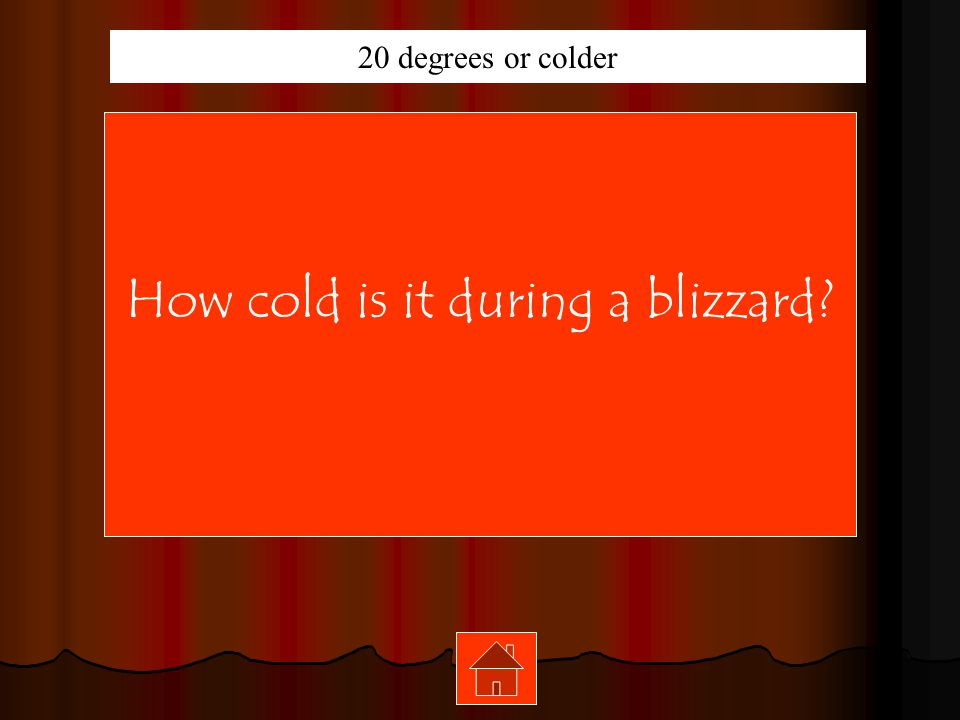 How cold is it during a blizzard