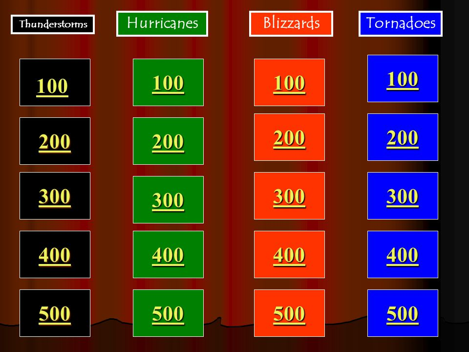 Hurricanes Blizzards. Tornadoes. Thunderstorms. 100. 100. 100. 100. 200. 200. 200. 200. 300.
