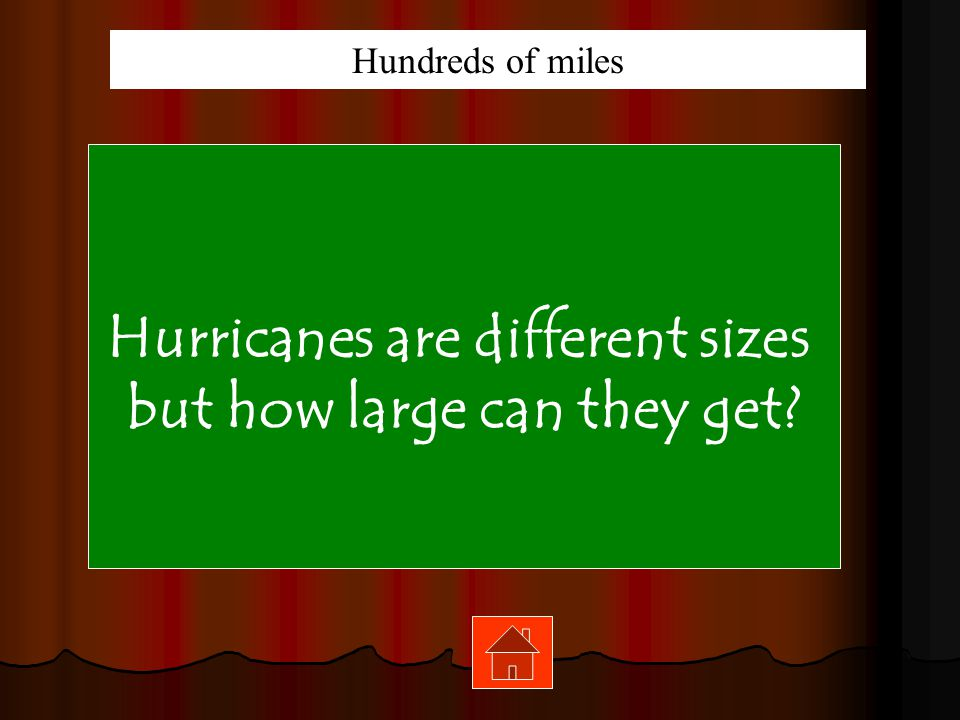 Hurricanes are different sizes but how large can they get