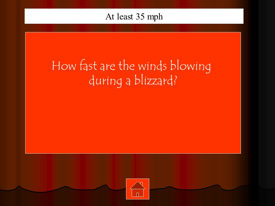 How fast are the winds blowing