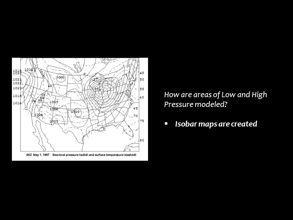 How are areas of Low and High Pressure modeled