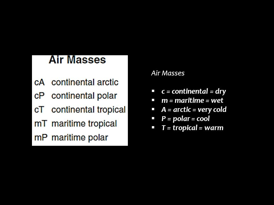 Air Masses c = continental = dry. m = maritime = wet.