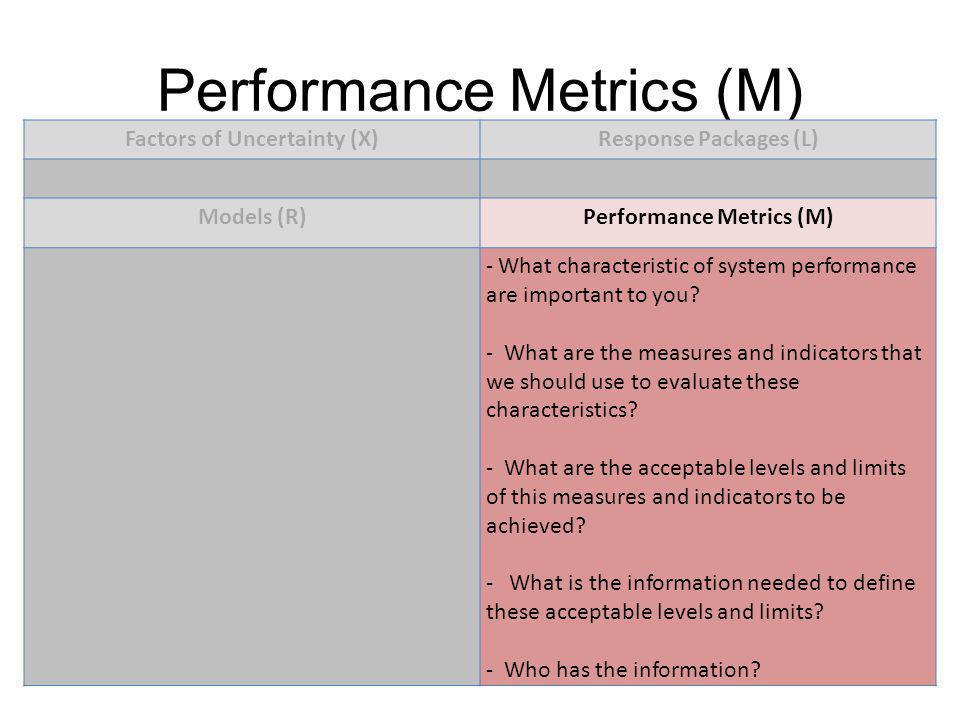 Performance Metrics (M)