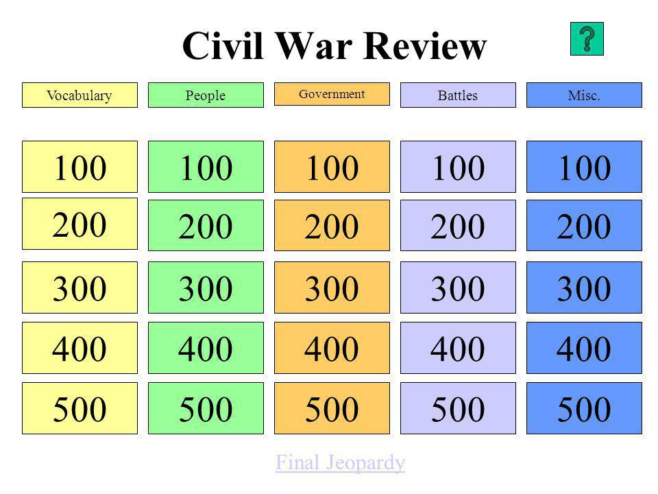 Civil War Review Vocabulary. People. Government. Battles. Misc. 100. 100. 100. 100. 100. 200.