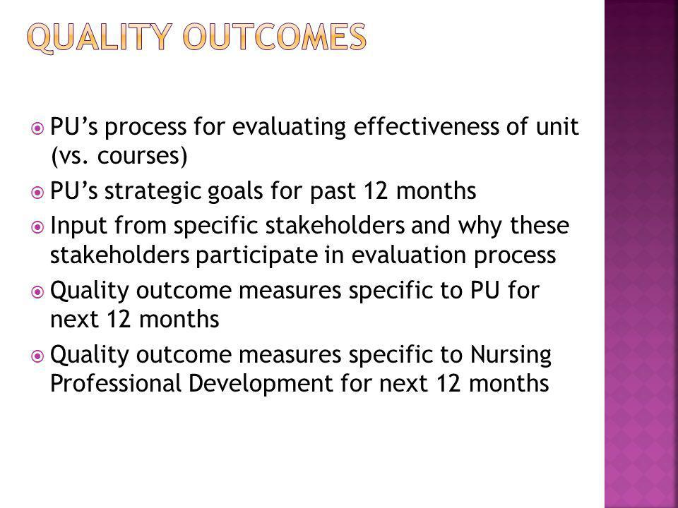 Quality Outcomes PU's process for evaluating effectiveness of unit (vs. courses) PU's strategic goals for past 12 months.