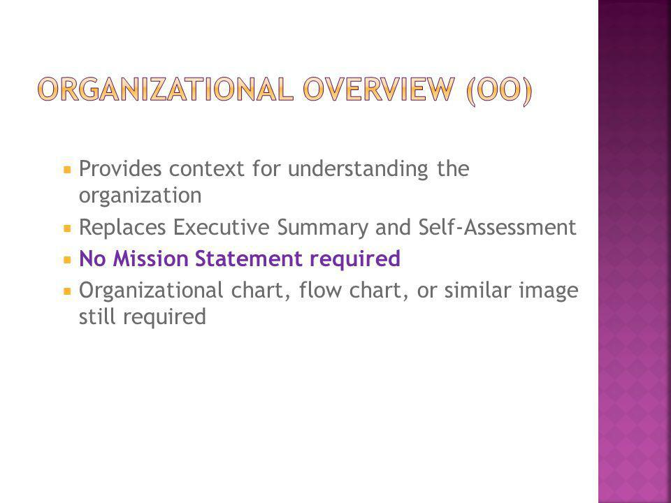 Organizational overview (OO)