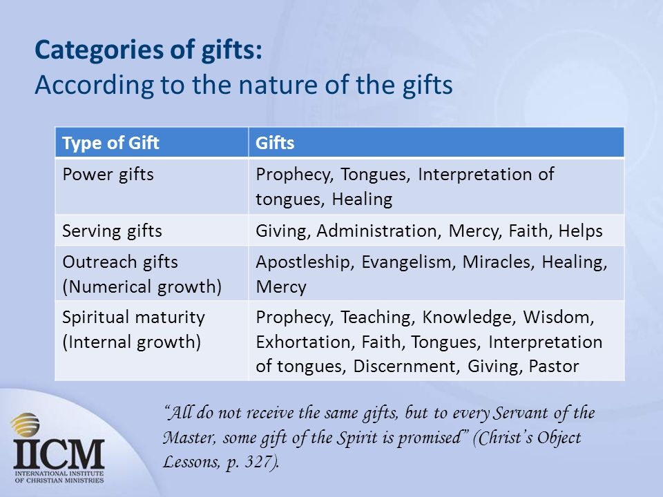 Categories of gifts: According to the nature of the gifts